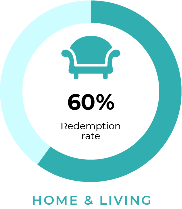 Redemption_Rate_Home
